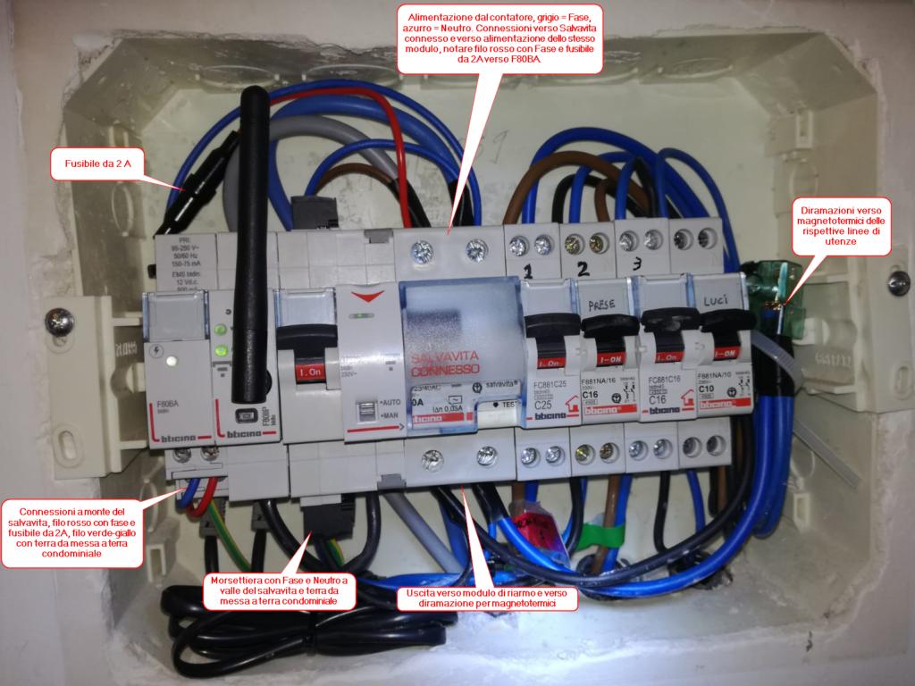 Modulo di riarmo installato nell'impianto domestico, una domotica semplice